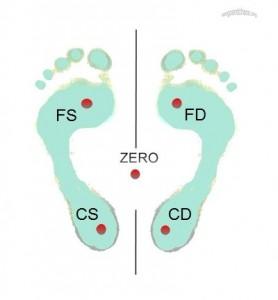 feet1Wro